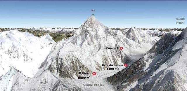 Desafío K2 (XII)